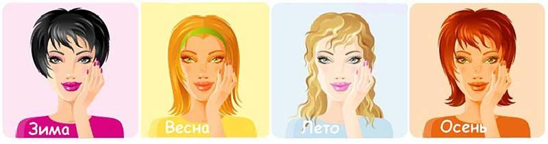 Цветотипы Как определить свой цветотип: практические советы