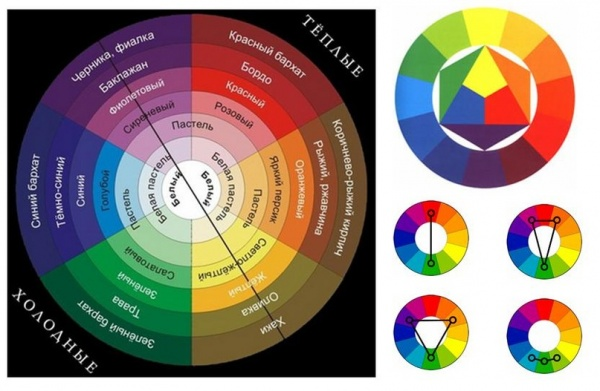 Примеры цветов Как выбрать тени для век