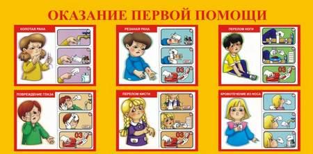 Первая помощь ребенку первая помощь ребенку