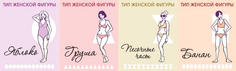 Четыре типа женской фигуры четыре типа женской фигуры