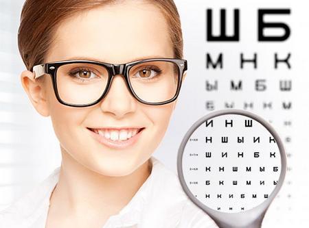 Первейший закон зрения — это движение метод Бейтса