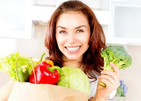Рекомендации по правильному питанию советы и рекомендации по правильному питанию