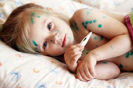 Основные признаки детских болезней признаки детских болезней
